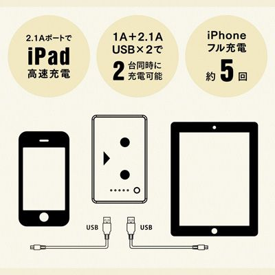 iPhoneのフル充電が5回可能